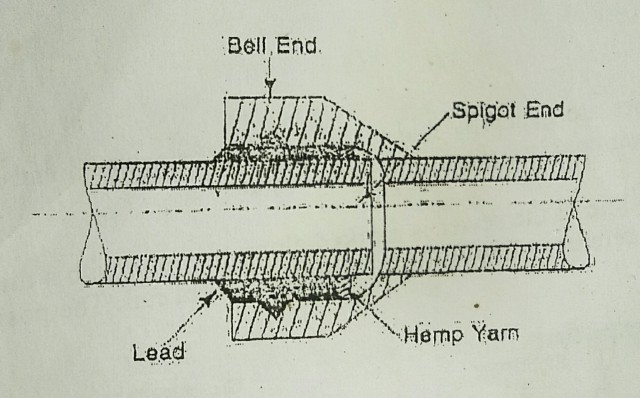 Types of Sewer Pipe Joints - Bell and Spigot, Collar, Flexible, Expansion and Flanged joint