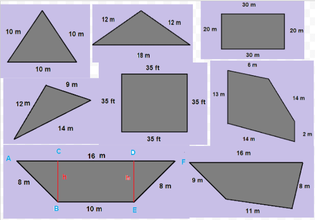 How to Calculate Area of land or Plot Which is Irregular in Shape